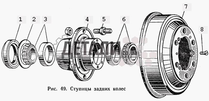 Ступицы задних колес (049) .