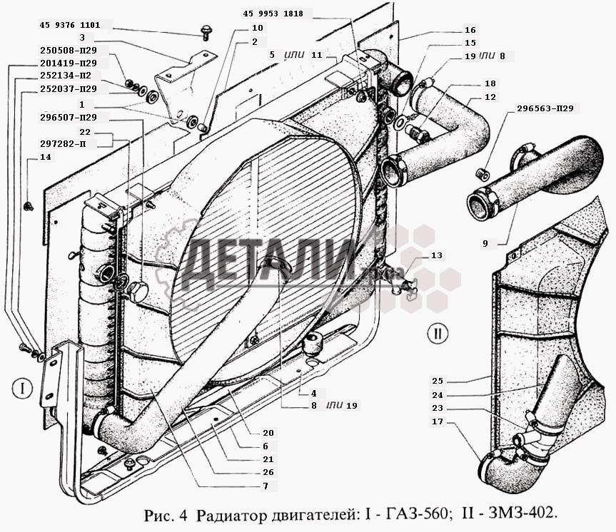 Радиатор двигателей: I-ЗМЗ-406 с электровентилятором, II-ЗМЗ-406 и ЗМЗ-40522 (002) .