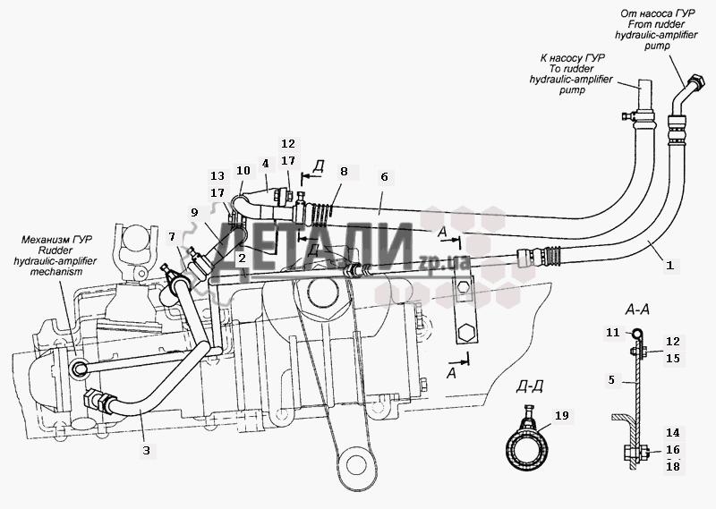 Камаз 65115 схема рулевой