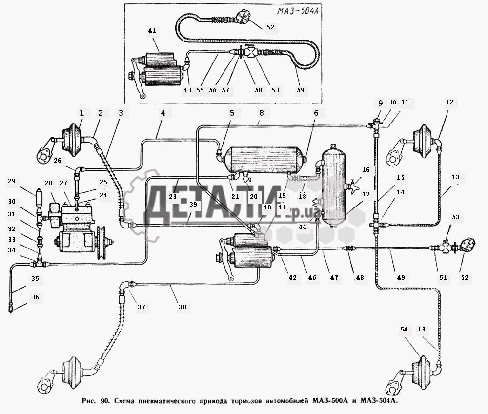 Схема пневматического привода тормозов автомобилей МАЗ-500А и МАЗ-504А (90) .