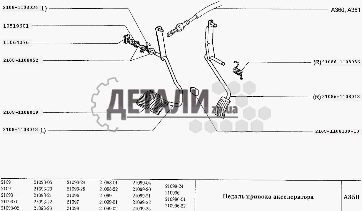 Педаль привода акселератора (33) .