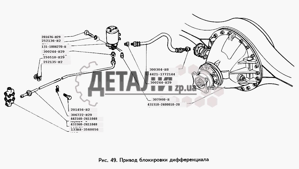 """"""",""""detali.zp.ua"""