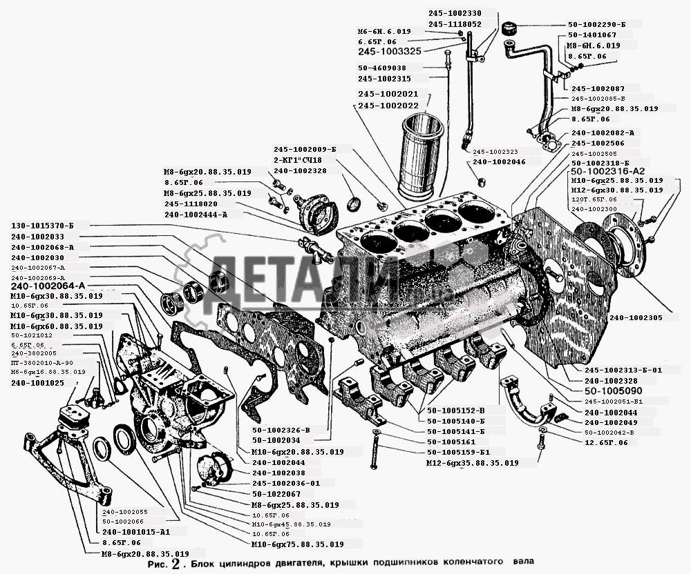 Блок цилиндров двигателя, крышки подшипников коленчатого вала (002) .