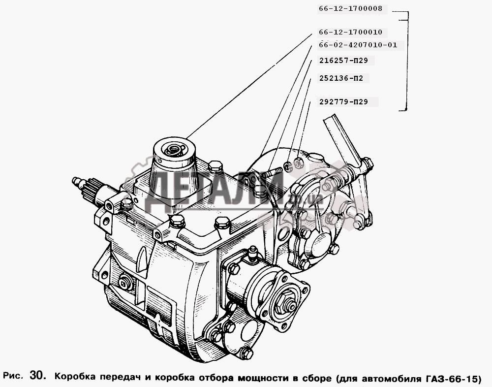 (для автомобиля ГАЗ-66-15
