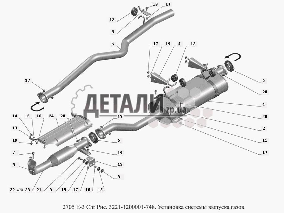 системы выпуска газов (8)