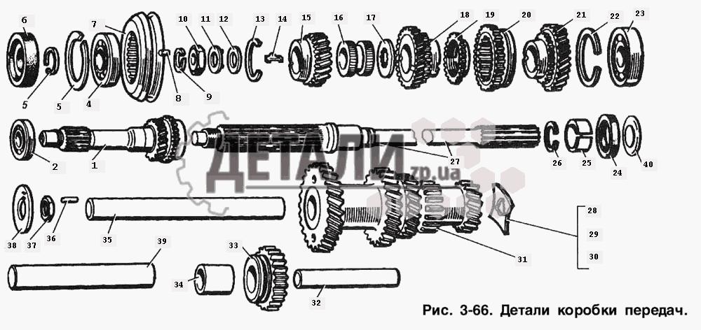 Детали коробки передач (3-66)
