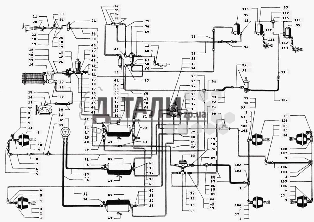 аппараты тормозной системы