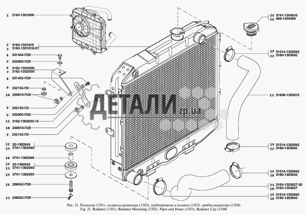 Радиатор, подвеска радиатора