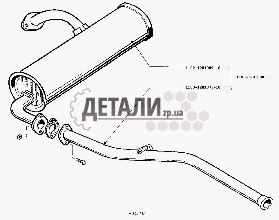 Глушитель выхлопа (ЗАЗ-1103)